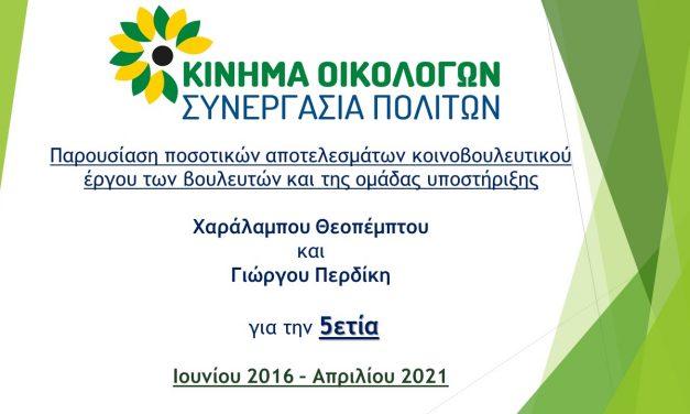 Κοινοβουλευτικό έργο Κινήματος Οικολόγων – Συνεργασία Πολιτών 2016-2021